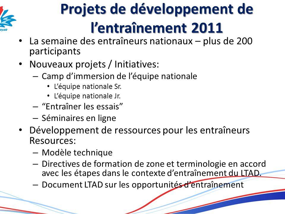 Projets de développement de lentraînement 2011 La semaine des entraîneurs nationaux – plus de 200 participants Nouveaux projets / Initiatives: – Camp dimmersion de léquipe nationale Léquipe nationale Sr.
