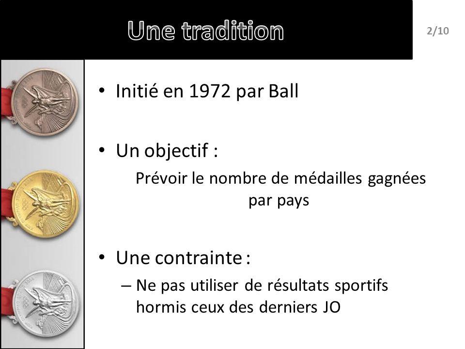 Initié en 1972 par Ball Un objectif : Prévoir le nombre de médailles gagnées par pays Une contrainte : – Ne pas utiliser de résultats sportifs hormis ceux des derniers JO 2/10