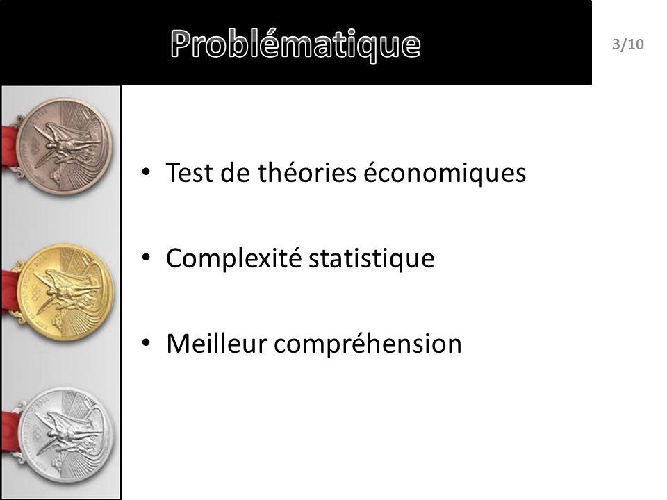 Test de théories économiques Complexité statistique Meilleur compréhension 3/10