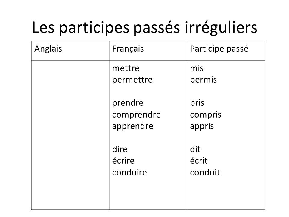 Les participes passés irréguliers AnglaisFrançaisParticipe passé to put (on)/to place to permit/to allow to take/to buy/ to order in restr.