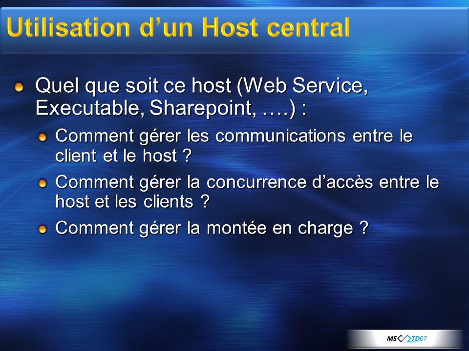 Quel que soit ce host (Web Service, Executable, Sharepoint, ….) : Comment gérer les communications entre le client et le host ? Comment gérer la concu