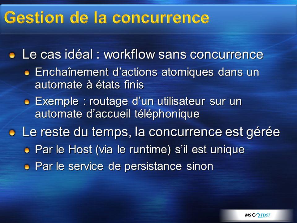 Le cas idéal : workflow sans concurrence Enchaînement dactions atomiques dans un automate à états finis Exemple : routage dun utilisateur sur un autom