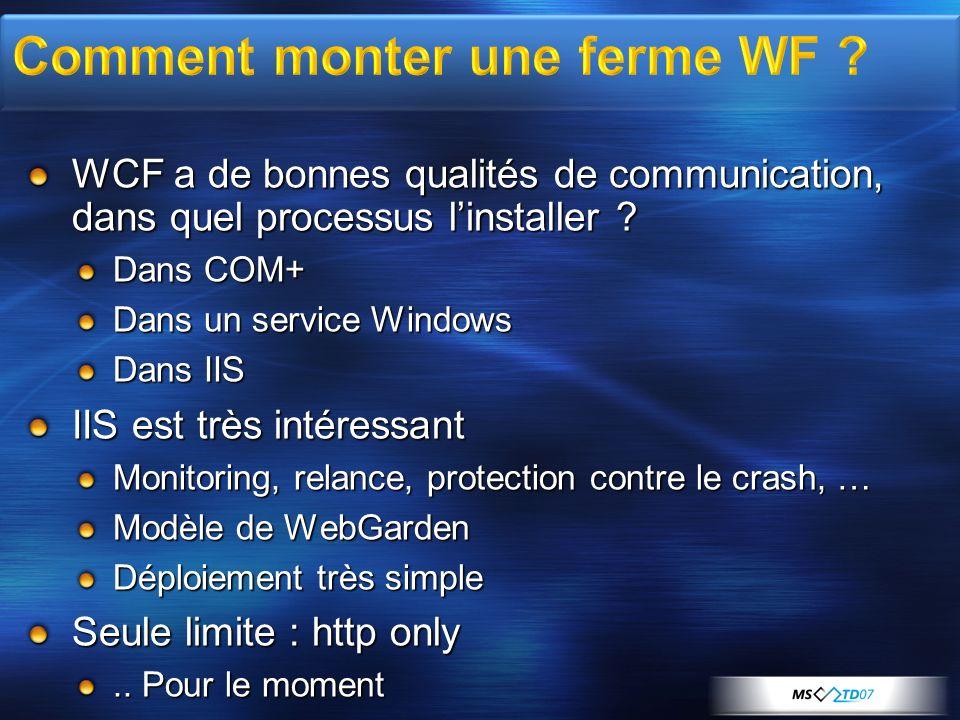 WCF a de bonnes qualités de communication, dans quel processus linstaller ? Dans COM+ Dans un service Windows Dans IIS IIS est très intéressant Monito