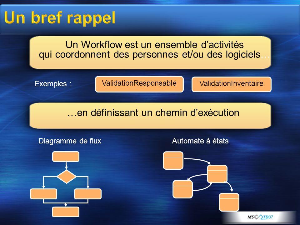 Un Workflow est un ensemble dactivités qui coordonnent des personnes et/ou des logiciels… ValidationResponsable Exemples : ValidationInventaire Diagramme de flux …en définissant un chemin dexécution Automate à états