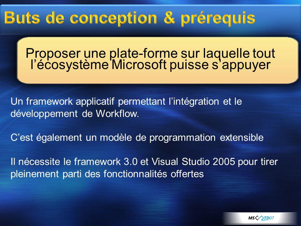 Un framework applicatif permettant lintégration et le développement de Workflow. Cest également un modèle de programmation extensible Il nécessite le
