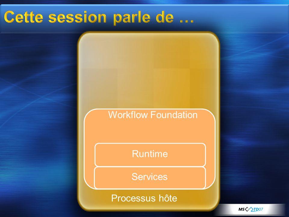 Permet léchange dinformations entre les applications hôtes et le moteur de Workflow Communication Gestion des threads Scheduling Permet denregistrer létat du Workflow dans un référentiel (base de données…) Persistance Permet de conserver une trace des étapes dexécution dun Workflow dans un référentiel (base de données…) TrackingEtc.