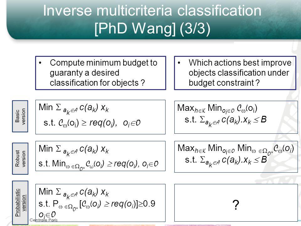 Inverse multicriteria classification [PhD Wang] (3/3) Max h K Min o i O C ( o i ) s.t. a k A c(a k ).x k B Max h K Min o i O Min O* C ( o i ) s.t. a k