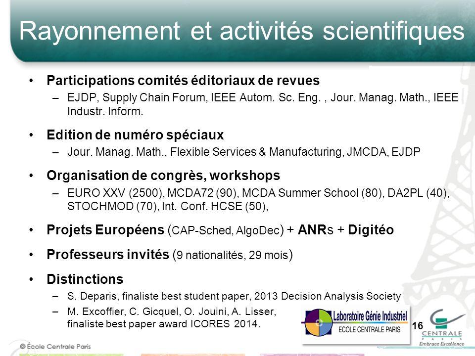 Rayonnement et activités scientifiques Participations comités éditoriaux de revues –EJDP, Supply Chain Forum, IEEE Autom. Sc. Eng., Jour. Manag. Math.