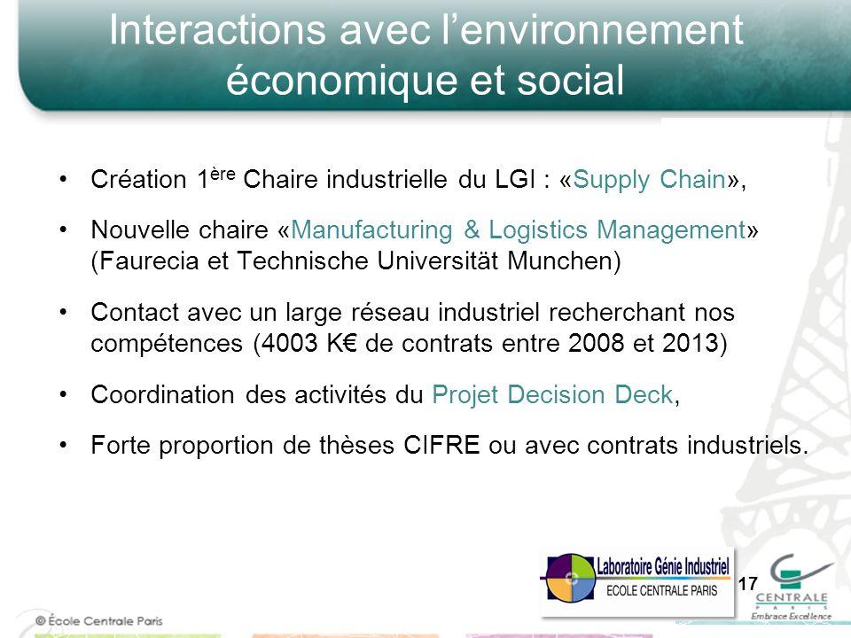 Interactions avec lenvironnement économique et social Création 1 ère Chaire industrielle du LGI : «Supply Chain», Nouvelle chaire «Manufacturing & Log