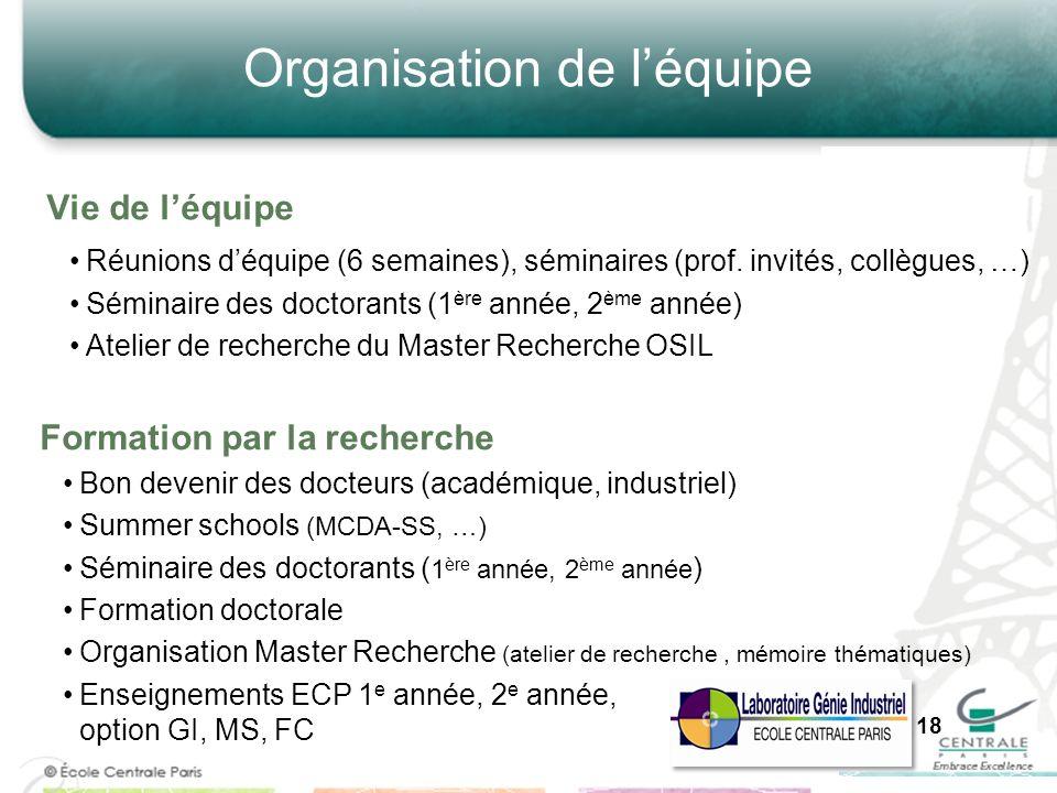 Organisation de léquipe Vie de léquipe Réunions déquipe (6 semaines), séminaires (prof. invités, collègues, …) Séminaire des doctorants (1 ère année,