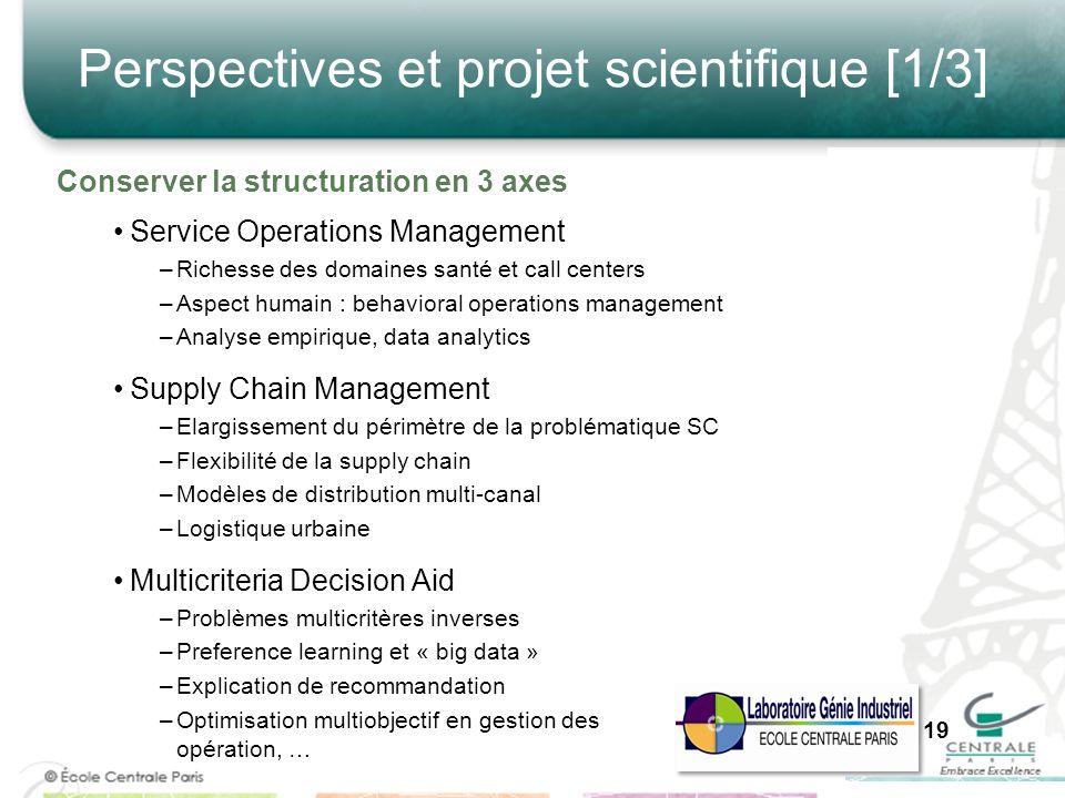 Perspectives et projet scientifique [1/3] Service Operations Management –Richesse des domaines santé et call centers –Aspect humain : behavioral opera