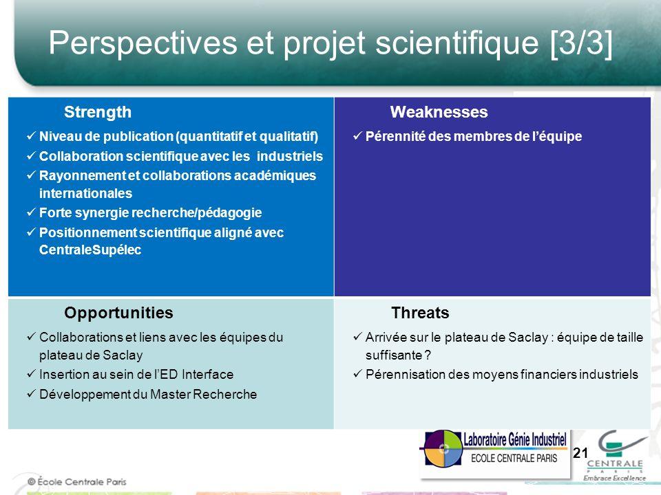 Perspectives et projet scientifique [3/3] Strength Niveau de publication (quantitatif et qualitatif) Collaboration scientifique avec les industriels R