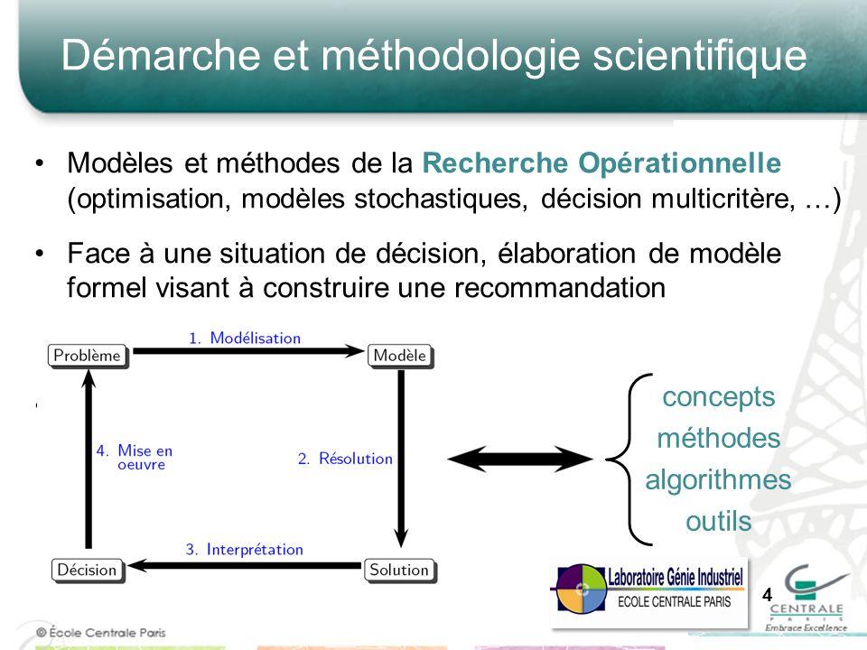 Modèles et méthodes de la Recherche Opérationnelle ( optimisation, modèles stochastiques, décision multicritère, … ) Face à une situation de décision,