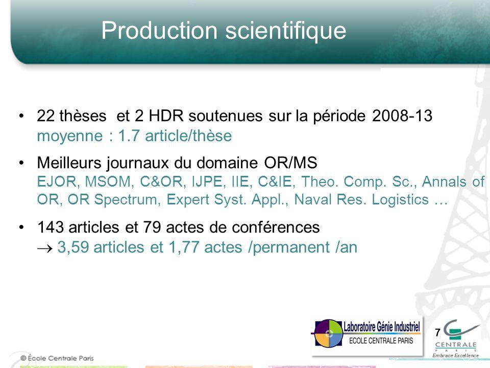 Production scientifique 22 thèses et 2 HDR soutenues sur la période 2008-13 moyenne : 1.7 article/thèse Meilleurs journaux du domaine OR/MS EJOR, MSOM