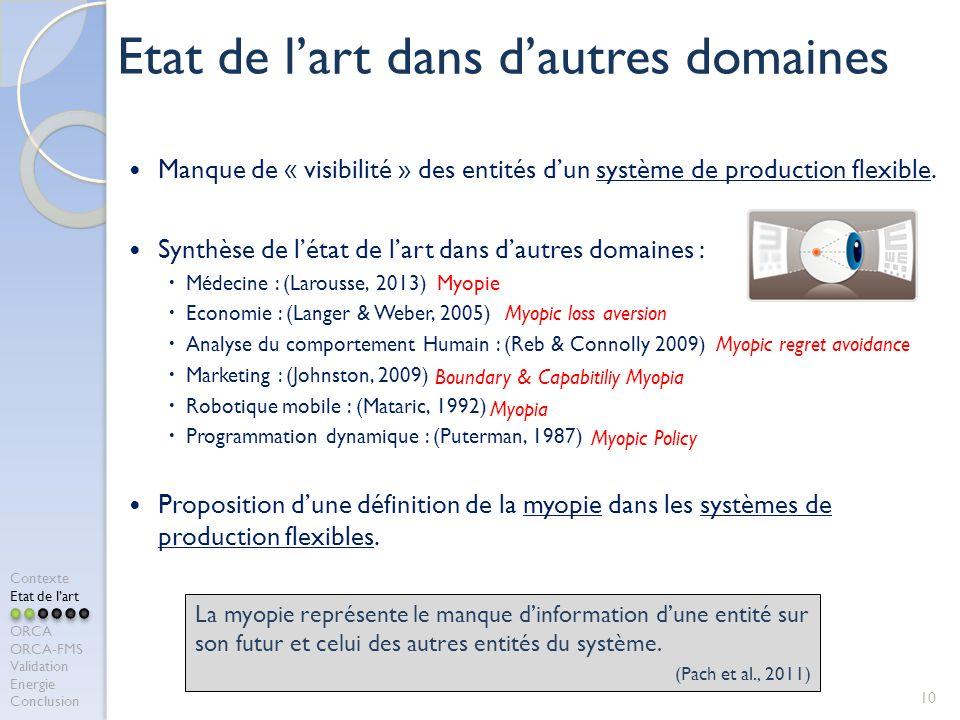 Manque de « visibilité » des entités dun système de production flexible. Synthèse de létat de lart dans dautres domaines : Médecine : (Larousse, 2013)