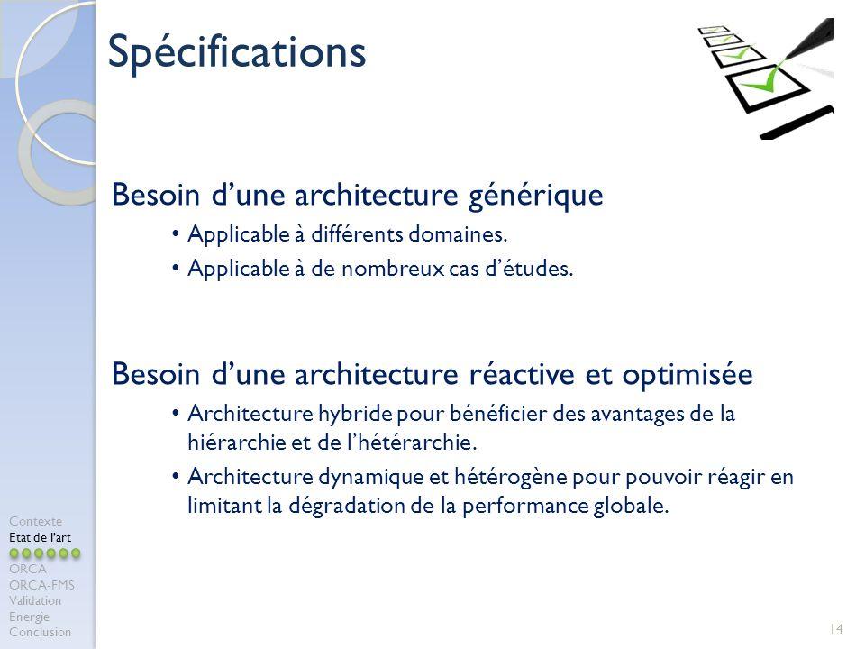 Besoin dune architecture générique Applicable à différents domaines. Applicable à de nombreux cas détudes. Besoin dune architecture réactive et optimi