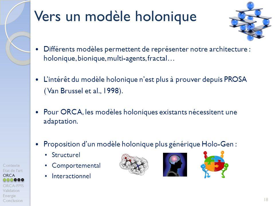 Différents modèles permettent de représenter notre architecture : holonique, bionique, multi-agents, fractal… Lintérêt du modèle holonique nest plus à prouver depuis PROSA ( Van Brussel et al., 1998).