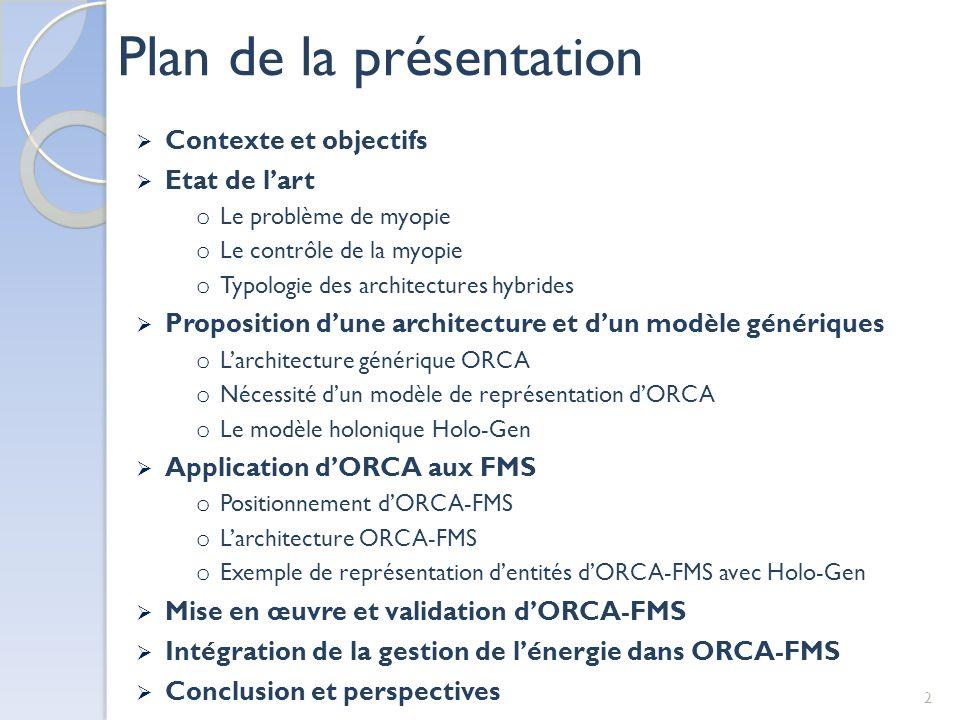 Plan de la présentation 2 Contexte et objectifs Etat de lart o Le problème de myopie o Le contrôle de la myopie o Typologie des architectures hybrides