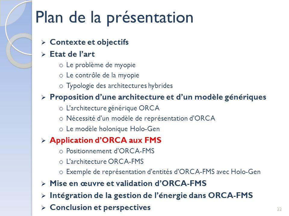 Plan de la présentation 22 Contexte et objectifs Etat de lart o Le problème de myopie o Le contrôle de la myopie o Typologie des architectures hybride