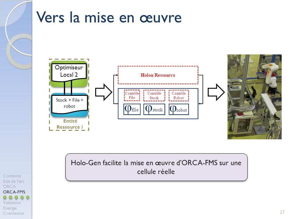 27 Vers la mise en œuvre Stock + File + robot Entité Ressource 1 Optimiseur Local 2 Holo-Gen facilite la mise en œuvre dORCA-FMS sur une cellule réelle Contexte Etat de lart ORCA ORCA-FMS Validation Energie Conclusion