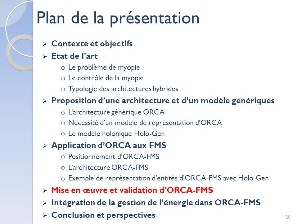 Plan de la présentation 28 Contexte et objectifs Etat de lart o Le problème de myopie o Le contrôle de la myopie o Typologie des architectures hybride