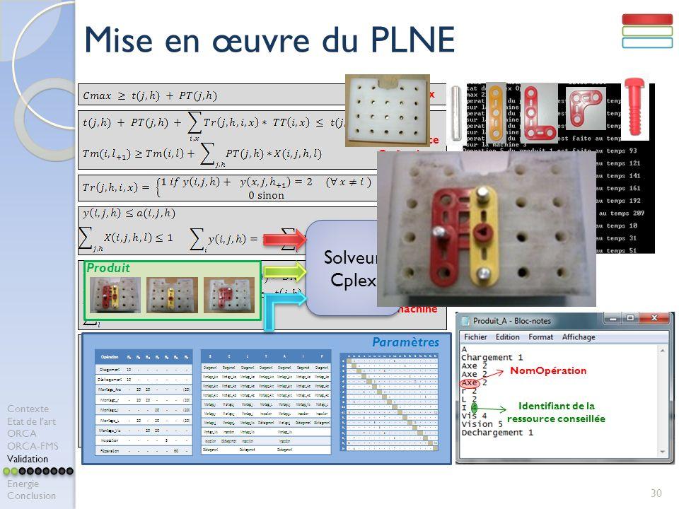 30 Mise en œuvre du PLNE Calcul Cmax Précédence Opérations Temps Transport Allocation Opérations Liaison Ordo Job et Ordo local machine Limitation du