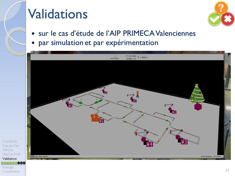 sur le cas détude de lAIP PRIMECA Valenciennes 34 Validations et par expérimentation Contexte Etat de lart ORCA ORCA-FMS Validation Energie Conclusion