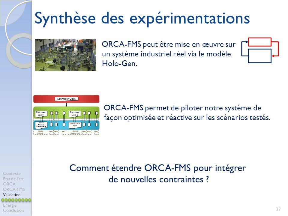 37 Synthèse des expérimentations ORCA-FMS permet de piloter notre système de façon optimisée et réactive sur les scénarios testés.