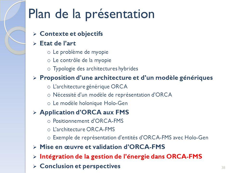 Plan de la présentation 38 Contexte et objectifs Etat de lart o Le problème de myopie o Le contrôle de la myopie o Typologie des architectures hybride