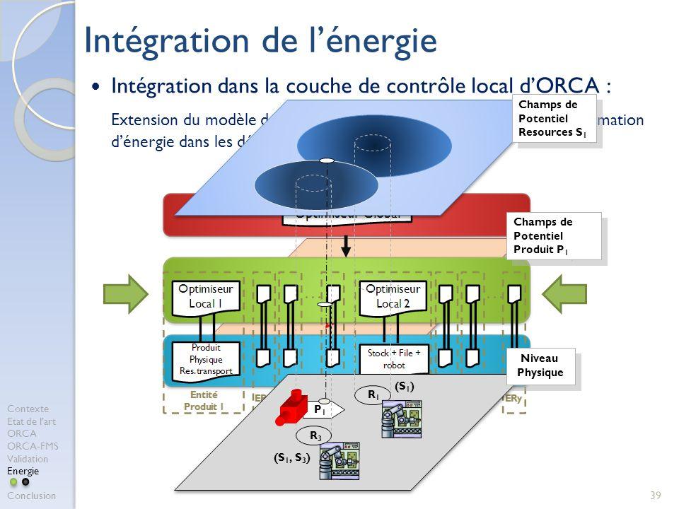 Intégration dans la couche de contrôle local dORCA : Extension du modèle de Champs de Potentiel pour intégrer la consommation dénergie dans les décisions (Pach et al.,2013).