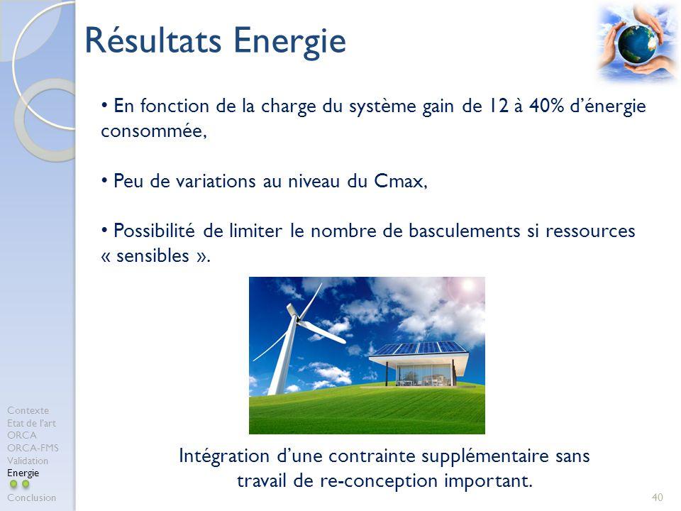 40 Résultats Energie Contexte Etat de lart ORCA ORCA-FMS Validation Energie Conclusion En fonction de la charge du système gain de 12 à 40% dénergie c