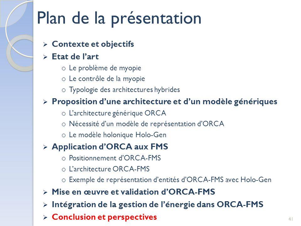 Plan de la présentation 41 Contexte et objectifs Etat de lart o Le problème de myopie o Le contrôle de la myopie o Typologie des architectures hybride