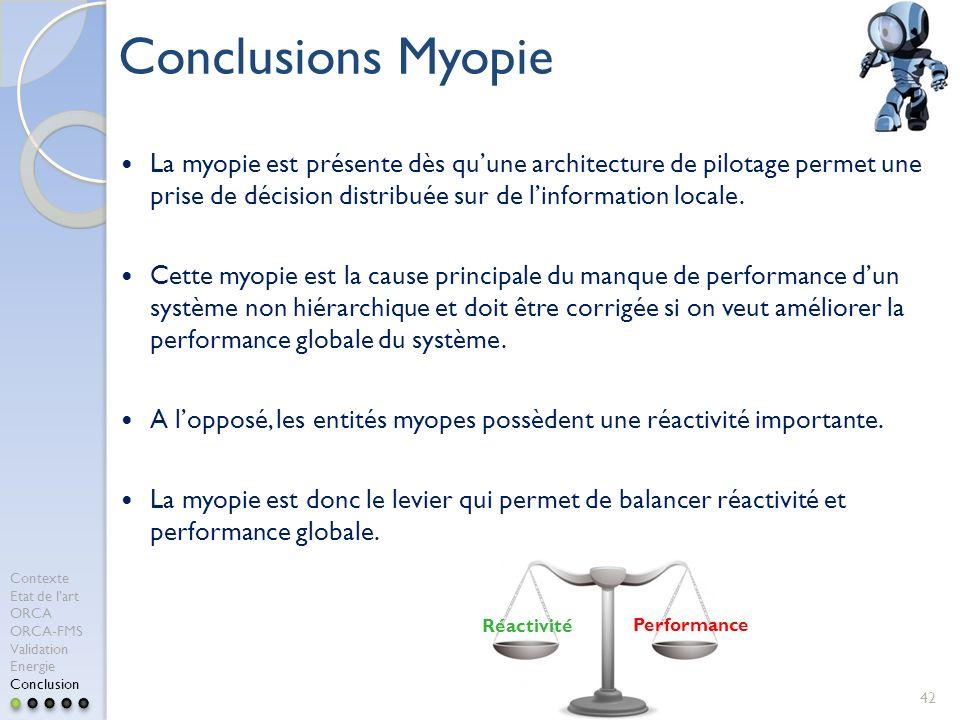 La myopie est présente dès quune architecture de pilotage permet une prise de décision distribuée sur de linformation locale. Cette myopie est la caus