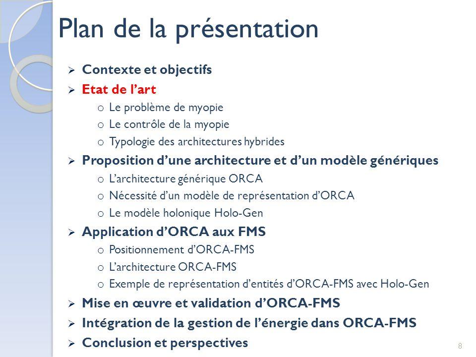 Plan de la présentation 8 Contexte et objectifs Etat de lart o Le problème de myopie o Le contrôle de la myopie o Typologie des architectures hybrides