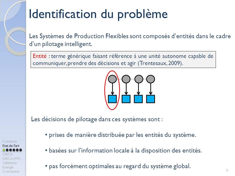 9 Identification du problème Les Systèmes de Production Flexibles sont composés dentités dans le cadre dun pilotage intelligent. Entité : terme généri