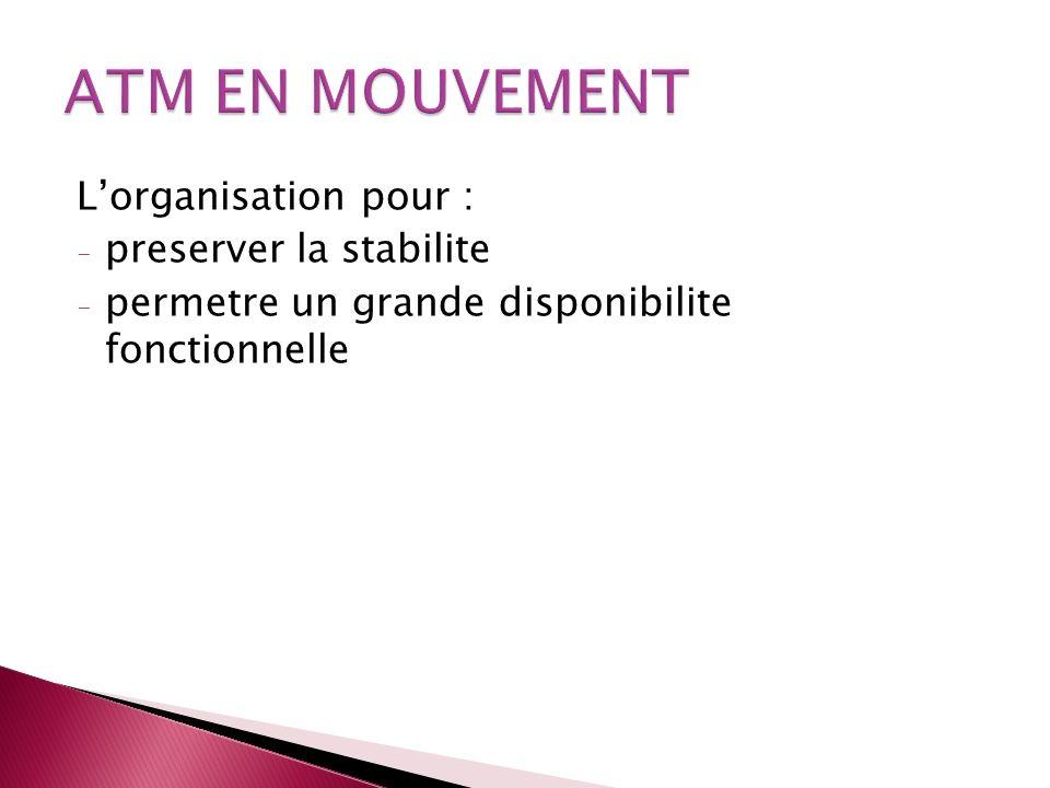 Lorganisation pour : - preserver la stabilite - permetre un grande disponibilite fonctionnelle