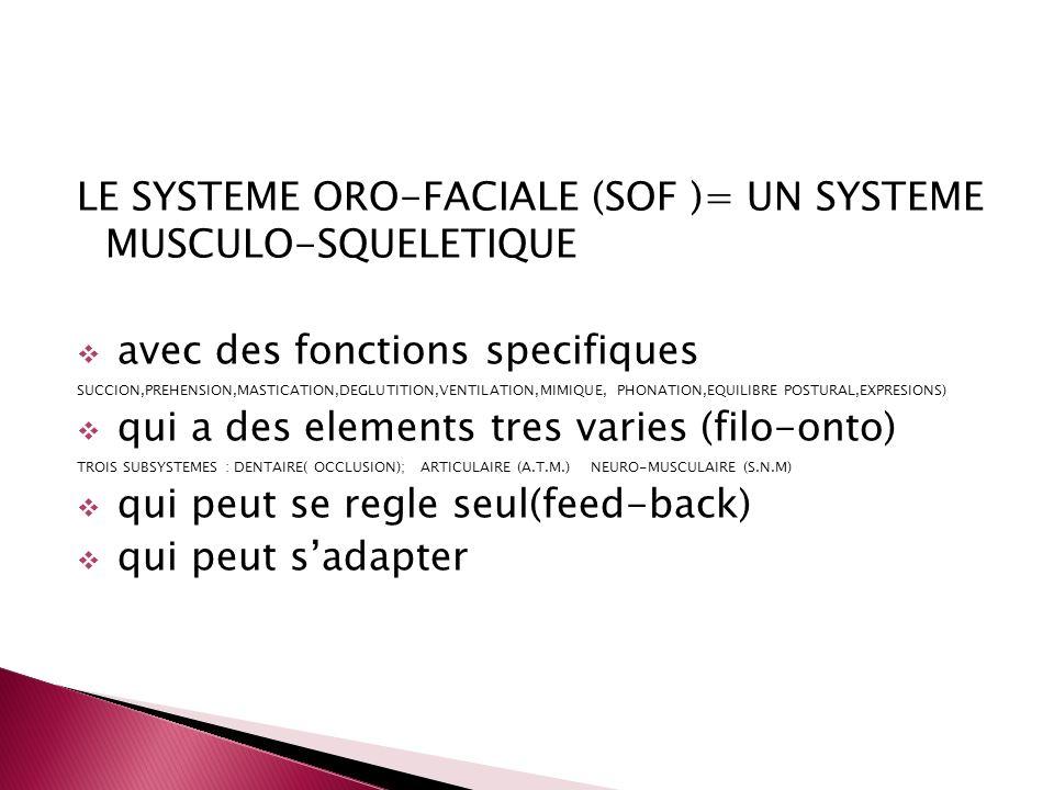 LE SYSTEME ORO-FACIALE (SOF )= UN SYSTEME MUSCULO-SQUELETIQUE avec des fonctions specifiques SUCCION,PREHENSION,MASTICATION,DEGLUTITION,VENTILATION,MI