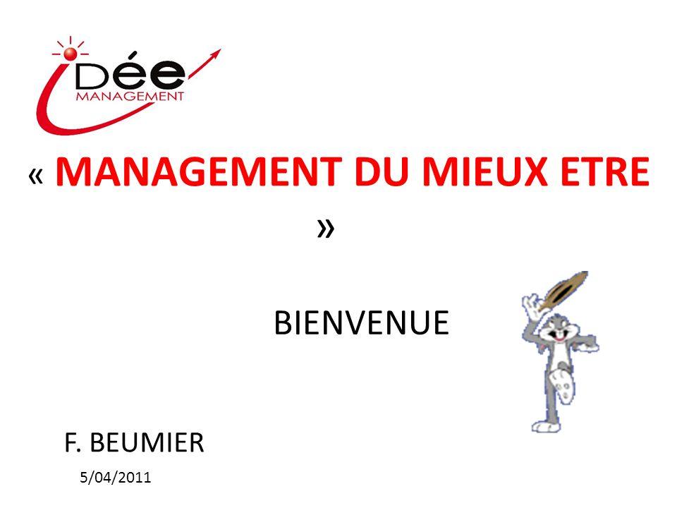 PLAN Bienvenue – Objectifs Considération Corrélation management/considération Le bien-être au travail Evolution actuelle Le mieux-être Le projet Echanges