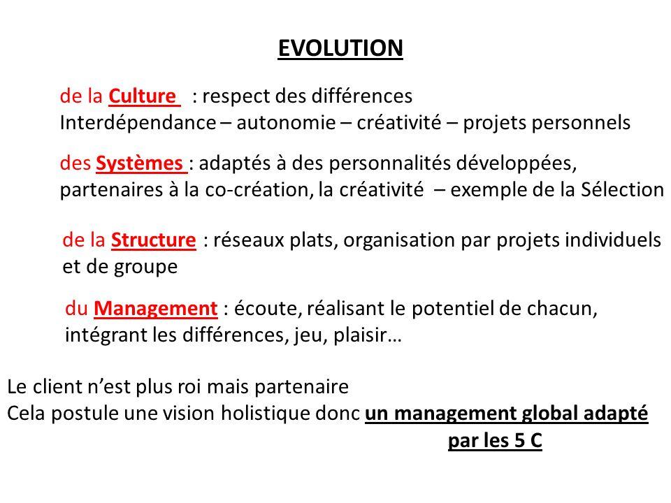EVOLUTION de la Culture : respect des différences Interdépendance – autonomie – créativité – projets personnels des Systèmes : adaptés à des personnal