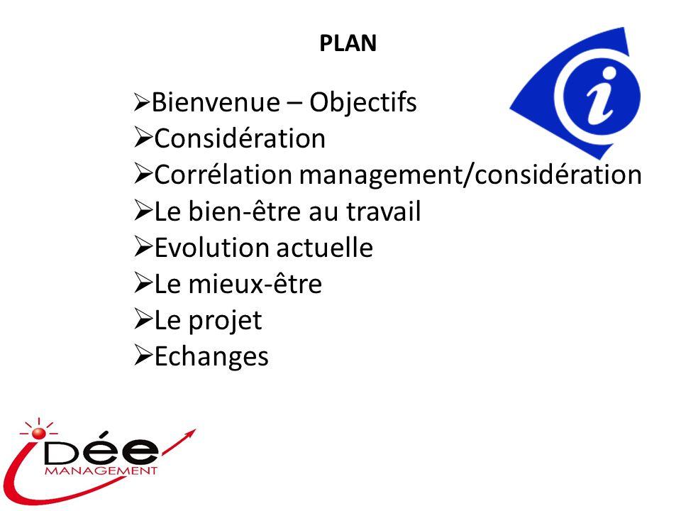 PLAN Bienvenue – Objectifs Considération Corrélation management/considération Le bien-être au travail Evolution actuelle Le mieux-être Le projet Echan
