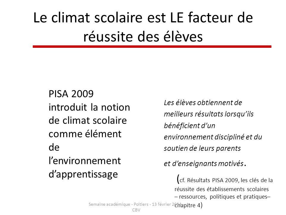 Le climat scolaire est LE facteur de réussite des élèves PISA 2009 introduit la notion de climat scolaire comme élément de lenvironnement dapprentissa