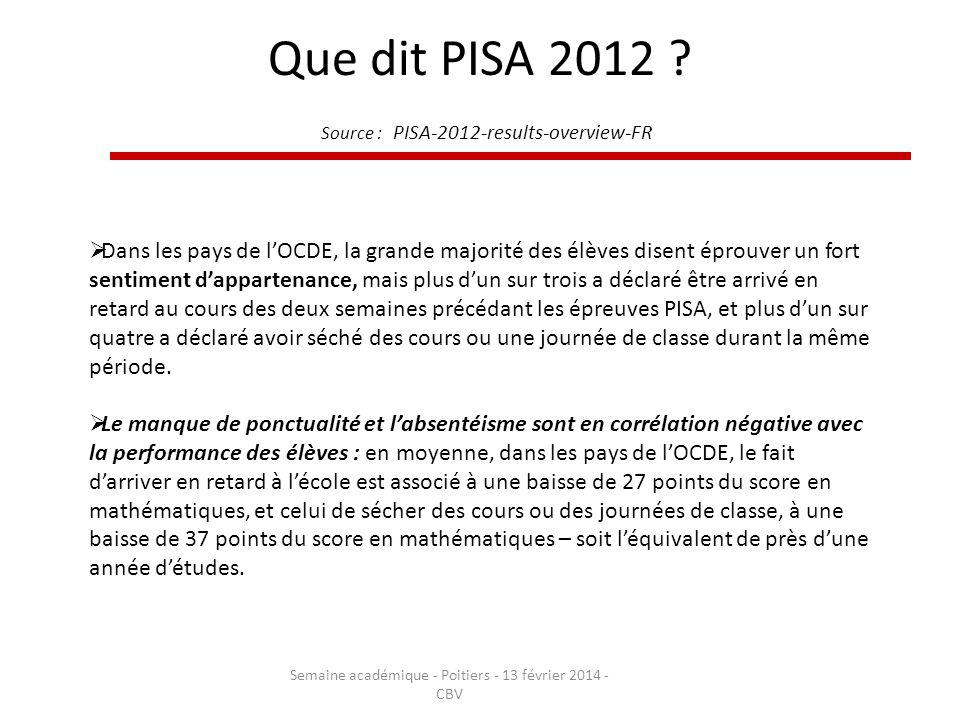 Que dit PISA 2012 ? Source : PISA-2012-results-overview-FR Semaine académique - Poitiers - 13 février 2014 - CBV Dans les pays de lOCDE, la grande maj