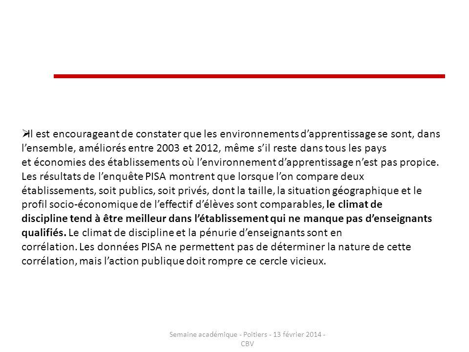 Semaine académique - Poitiers - 13 février 2014 - CBV Il est encourageant de constater que les environnements dapprentissage se sont, dans lensemble,
