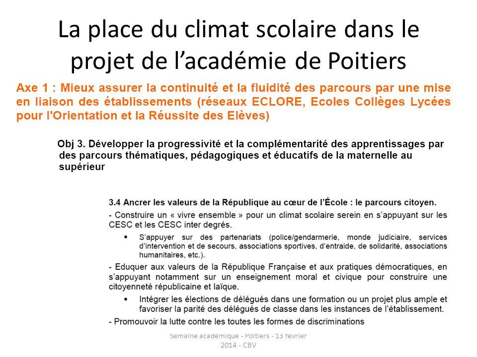 La place du climat scolaire dans le projet de lacadémie de Poitiers Semaine académique - Poitiers - 13 février 2014 - CBV