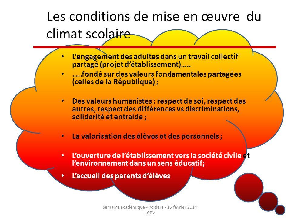 Semaine académique - Poitiers - 13 février 2014 - CBV Lengagement des adultes dans un travail collectif partagé (projet détablissement)….. …..fondé su