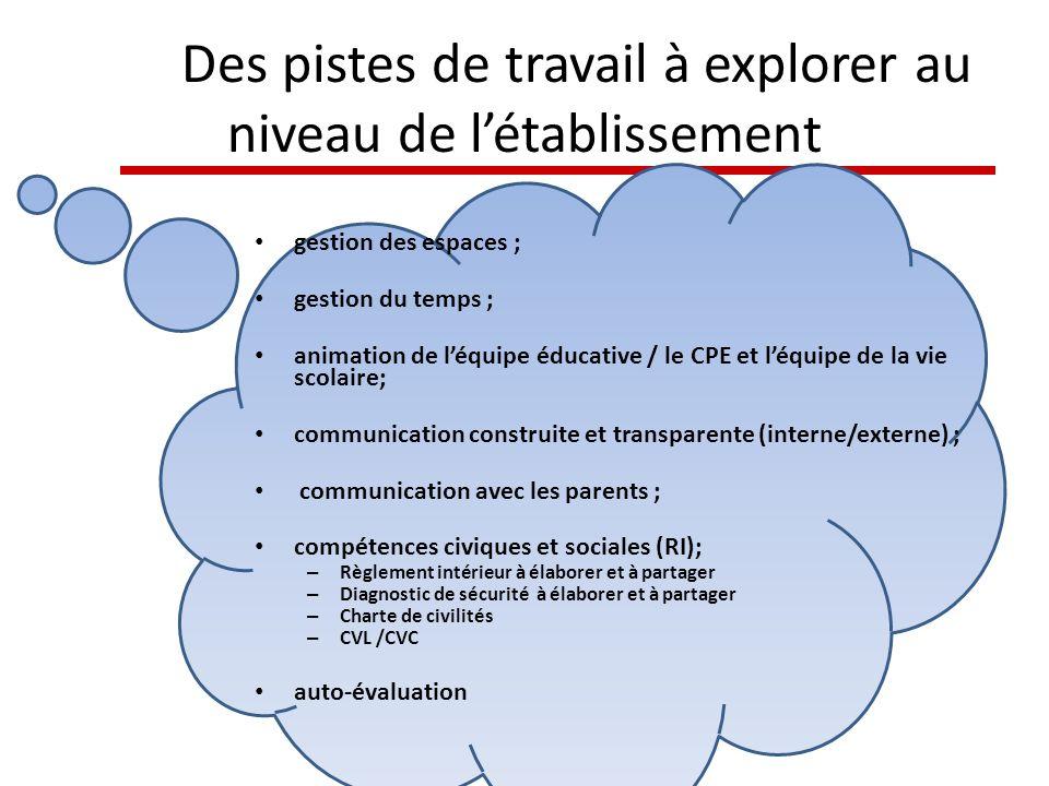 Des pistes de travail à explorer au niveau de létablissement Semaine académique - Poitiers - 13 février 2014 - CBV gestion des espaces ; gestion du te