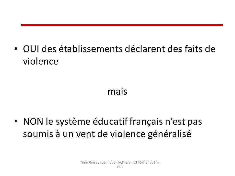 OUI des établissements déclarent des faits de violence mais NON le système éducatif français nest pas soumis à un vent de violence généralisé Semaine