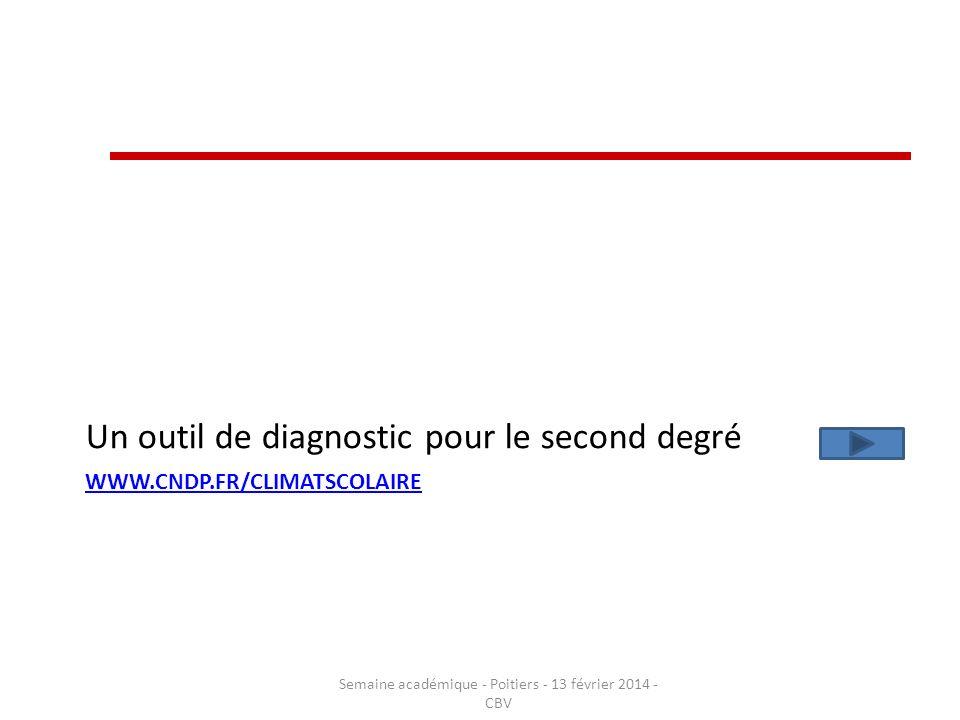 WWW.CNDP.FR/CLIMATSCOLAIRE Un outil de diagnostic pour le second degré Semaine académique - Poitiers - 13 février 2014 - CBV