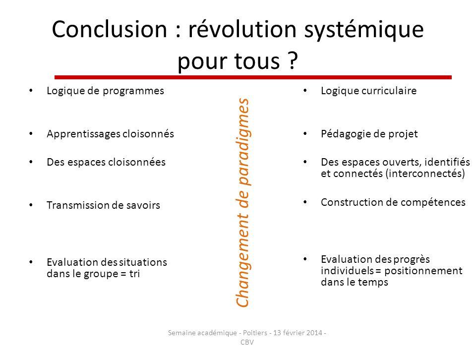 Conclusion : révolution systémique pour tous ? Logique de programmes Apprentissages cloisonnés Des espaces cloisonnées Transmission de savoirs Evaluat