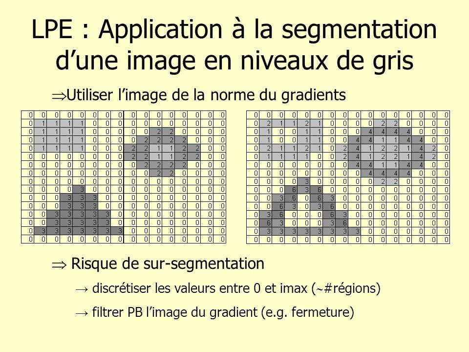 LPE : Application à la segmentation dune image en niveaux de gris Utiliser limage de la norme du gradients Risque de sur-segmentation discrétiser les valeurs entre 0 et imax ( #régions) filtrer PB limage du gradient (e.g.